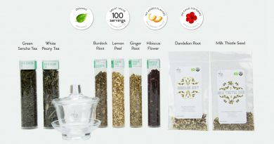 Organic Green Tea Blending Kit – Tea it Yourself