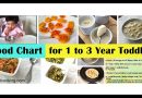 Food chart for 1 – 3 year old Toddlers ( Daily food routine for 1+ year baby ) with toddler recipes